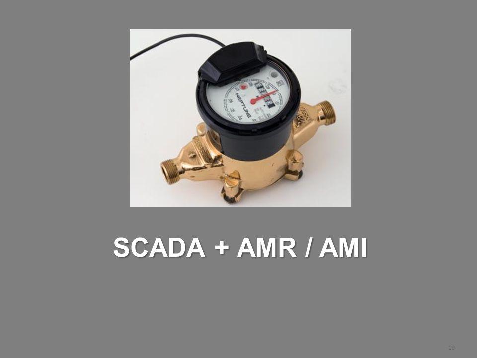 Scada + AMR / AMI