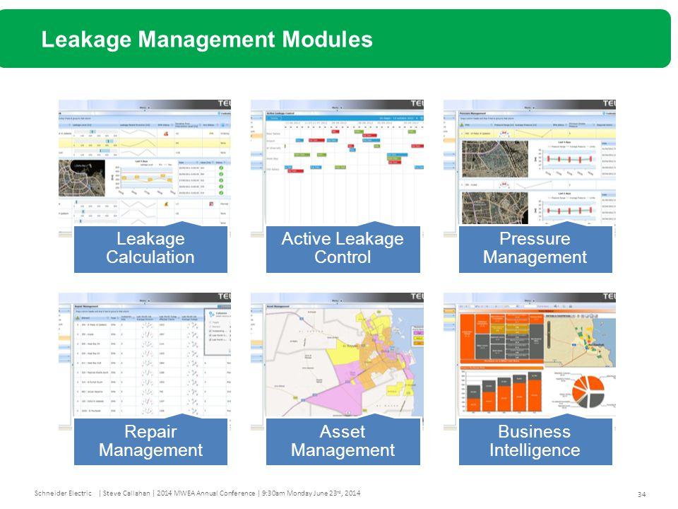 Leakage Management Modules