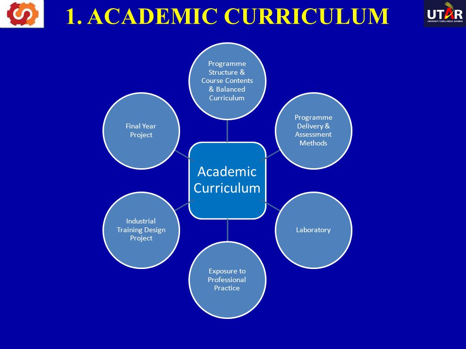 1. ACADEMIC CURRICULUM Academic Curriculum