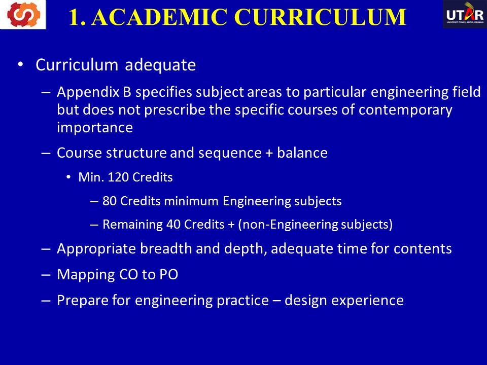 1. ACADEMIC CURRICULUM Curriculum adequate