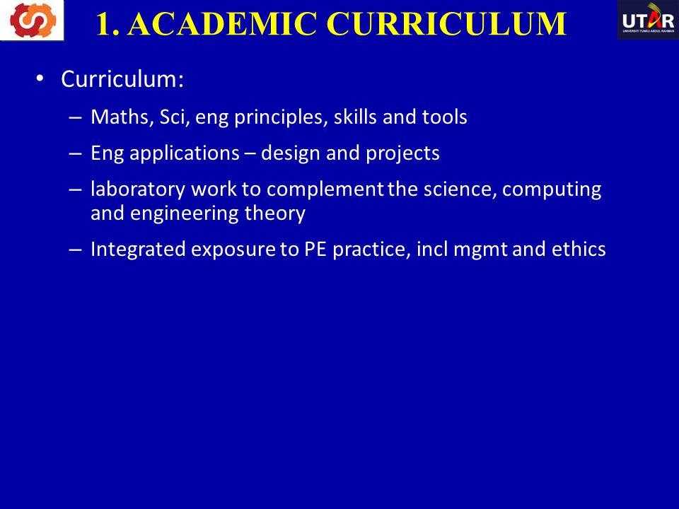 1. ACADEMIC CURRICULUM Curriculum: