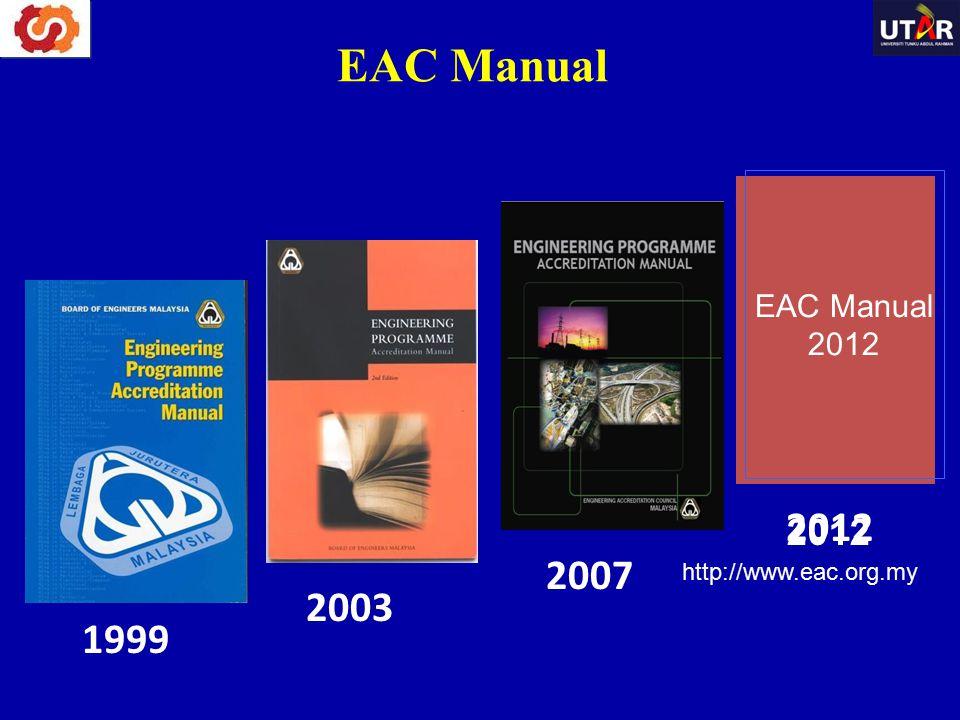 EAC Manual EAC Manual 2012 2012 2012 2007 http://www.eac.org.my 2003 1999