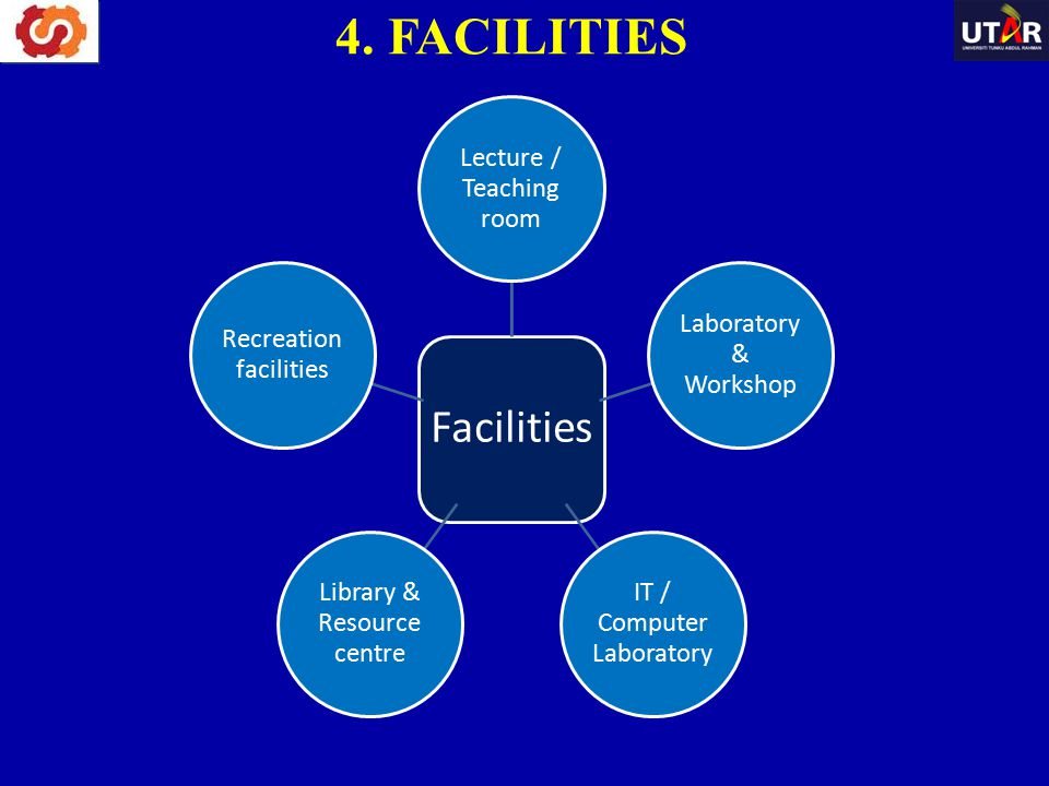 4. FACILITIES Facilities Lecture / Teaching room Laboratory & Workshop