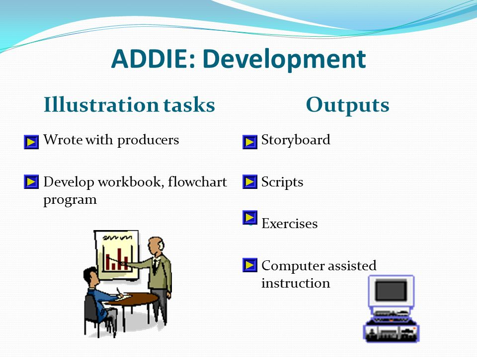 ADDIE: Development Illustration tasks Outputs Wrote with producers