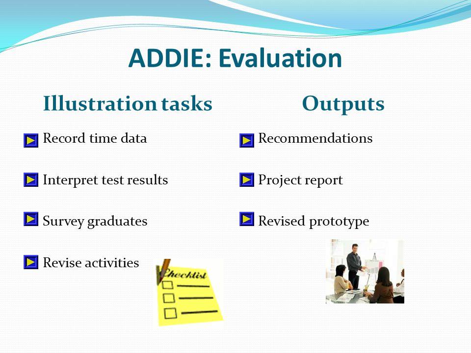 ADDIE: Evaluation Illustration tasks Outputs Record time data