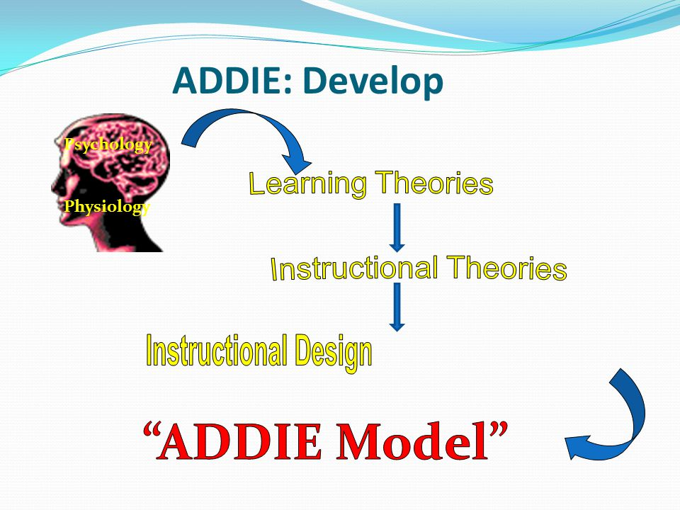 Instructional Theories