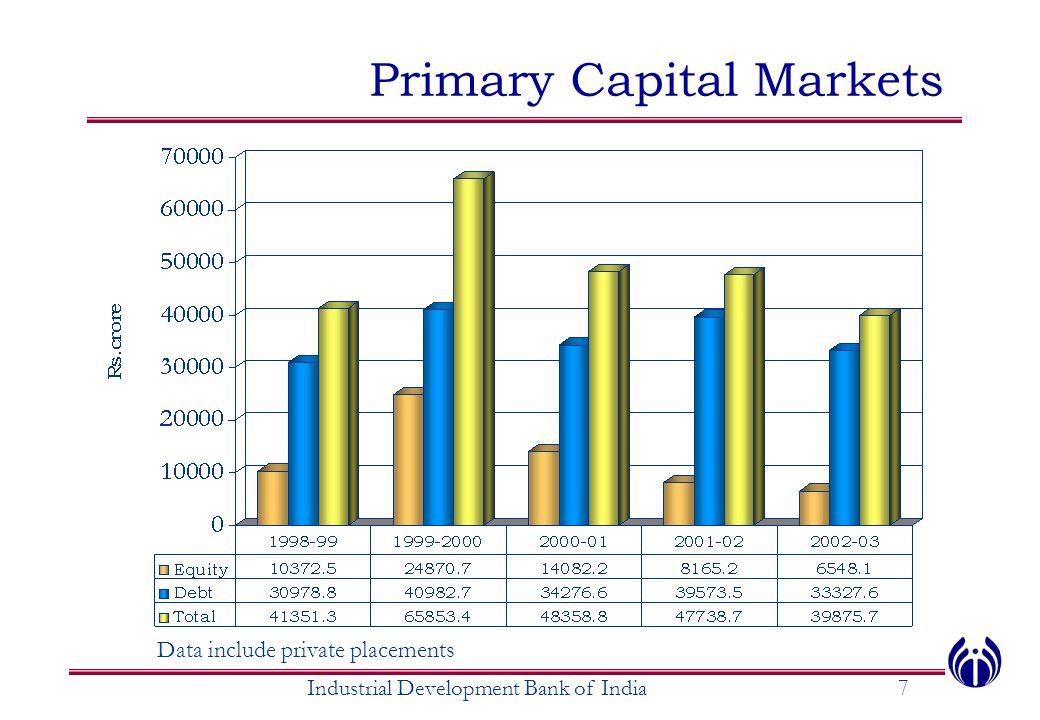 Primary Capital Markets