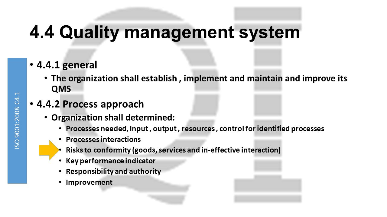 4.4 Quality management system