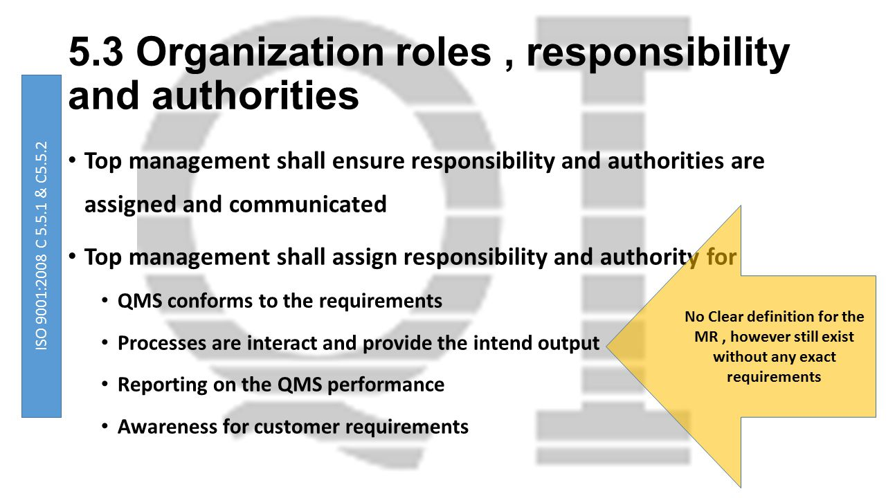 5.3 Organization roles , responsibility and authorities