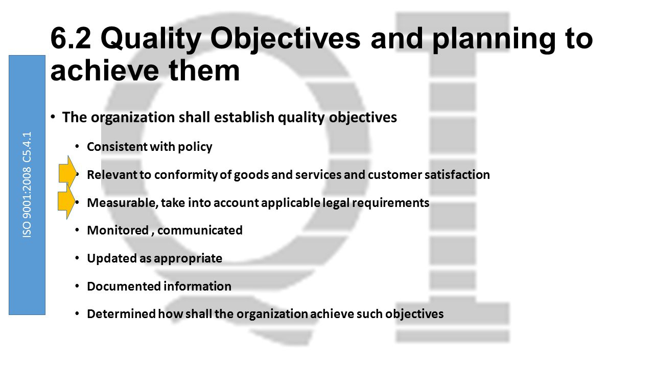 6.2 Quality Objectives and planning to achieve them