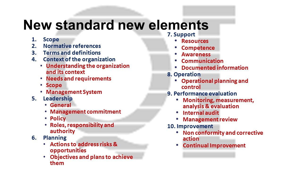 New standard new elements