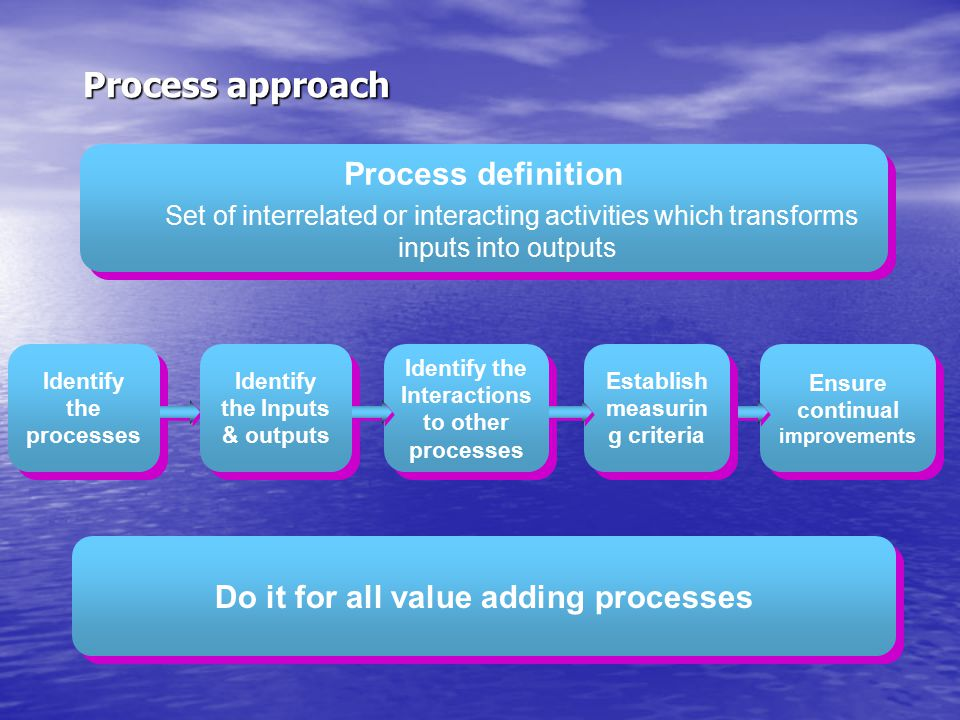 Process approach Process definition