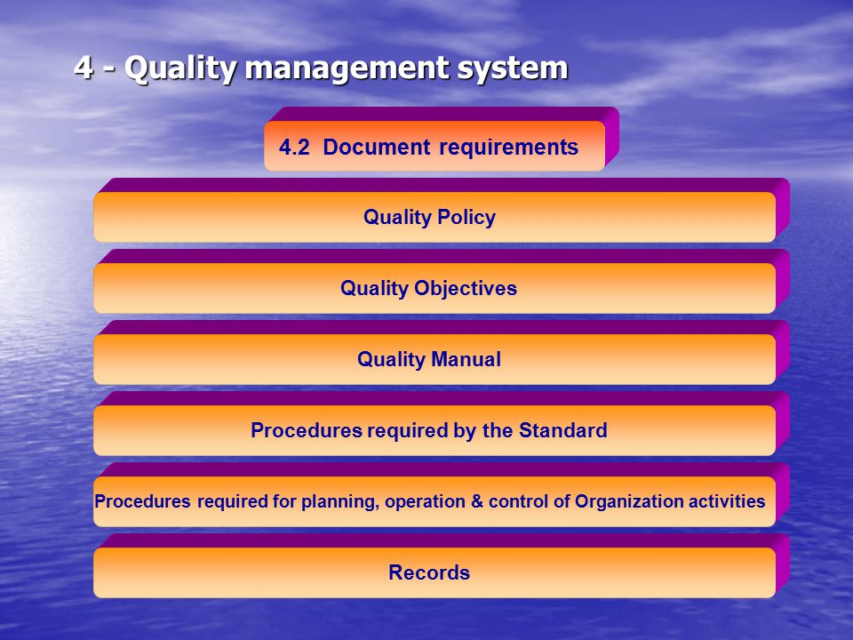 4 - Quality management system