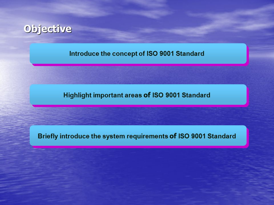 Objective Introduce the concept of ISO 9001 Standard