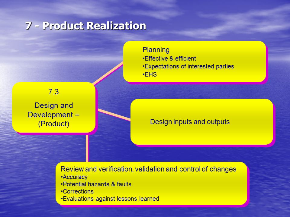 Design and Development – (Product)