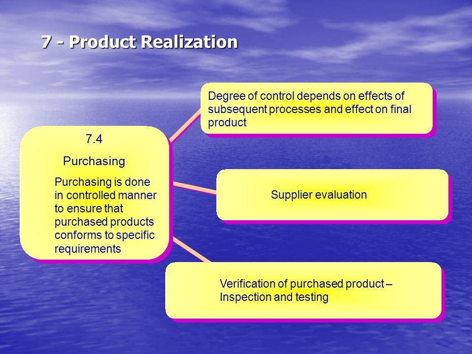 7 - Product Realization 7.4 Purchasing