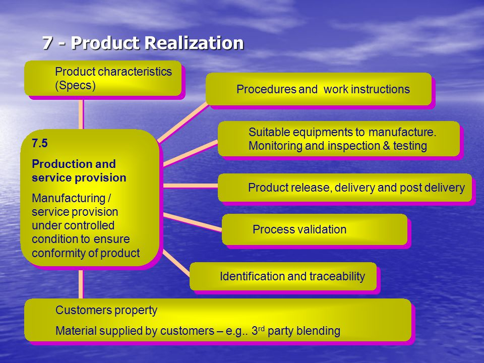 7 - Product Realization Product characteristics (Specs)
