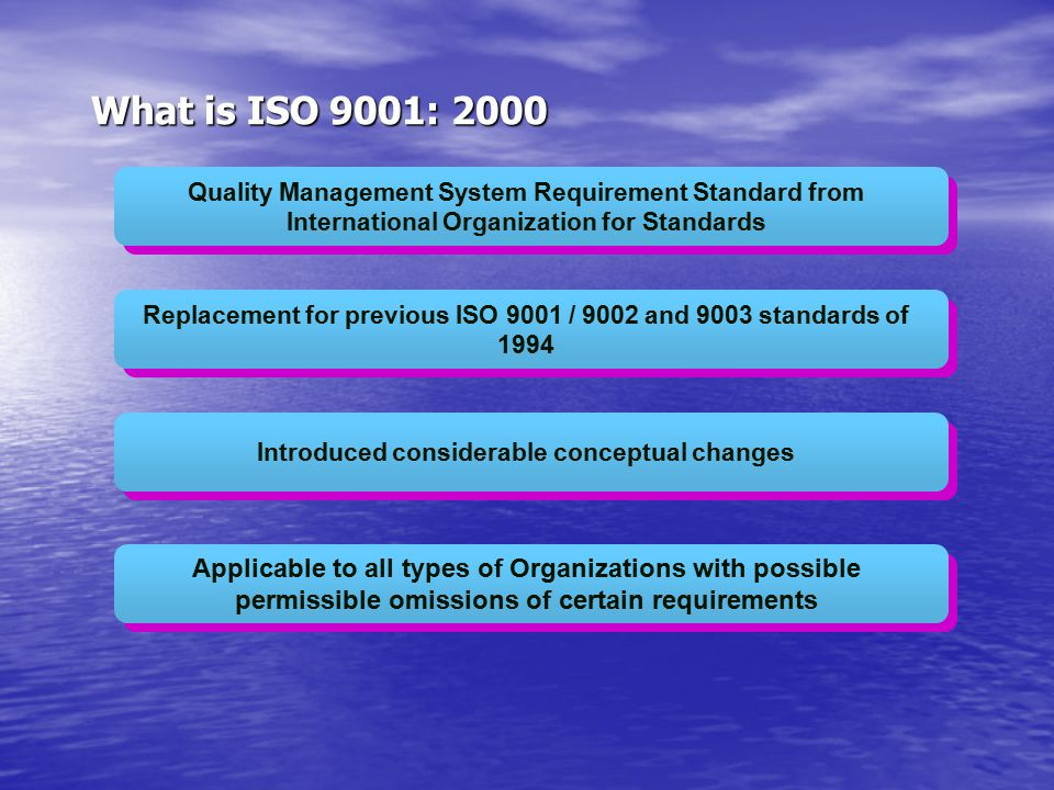What is ISO 9001: 2000 Quality Management System Requirement Standard from International Organization for Standards.
