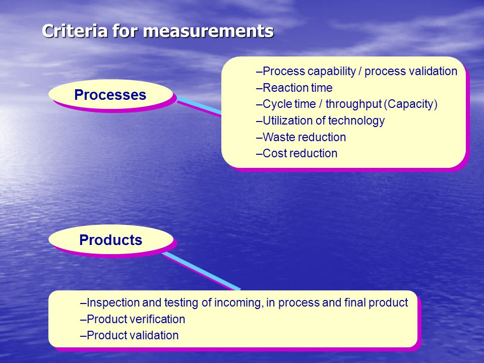 Criteria for measurements