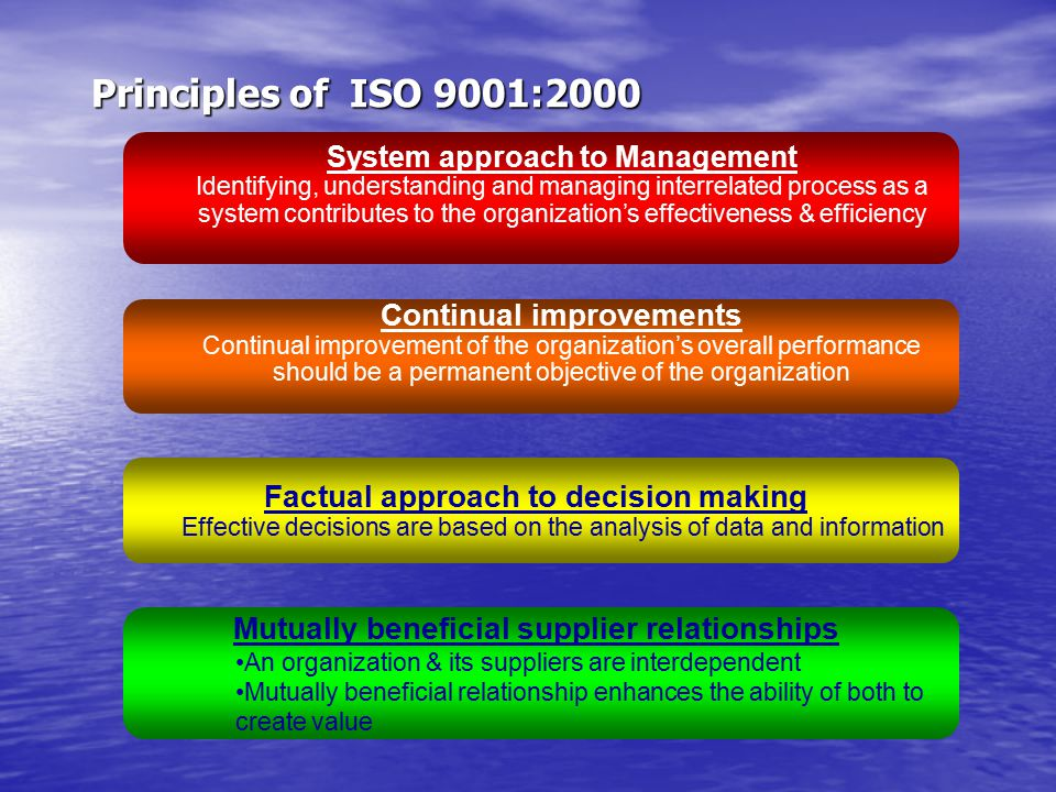 Principles of ISO 9001:2000 Continual improvements