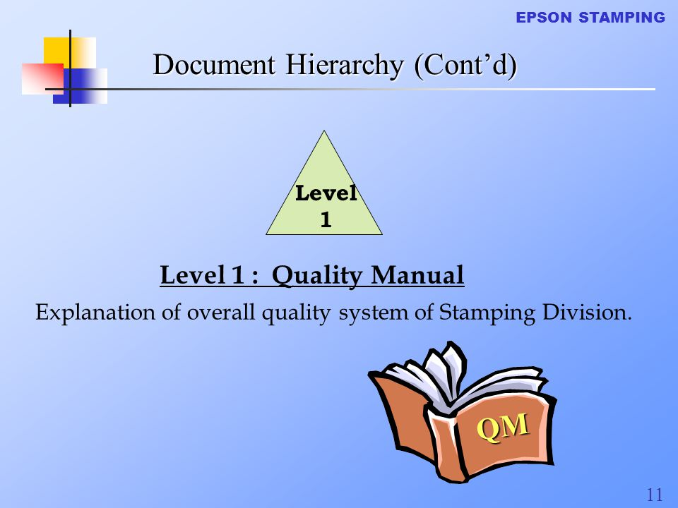 Document Hierarchy (Cont'd)
