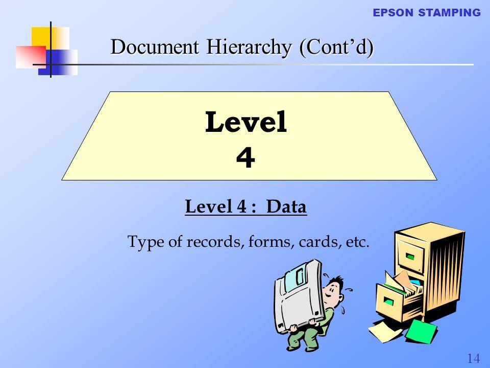 Level 4 Document Hierarchy (Cont'd) Level 4 : Data