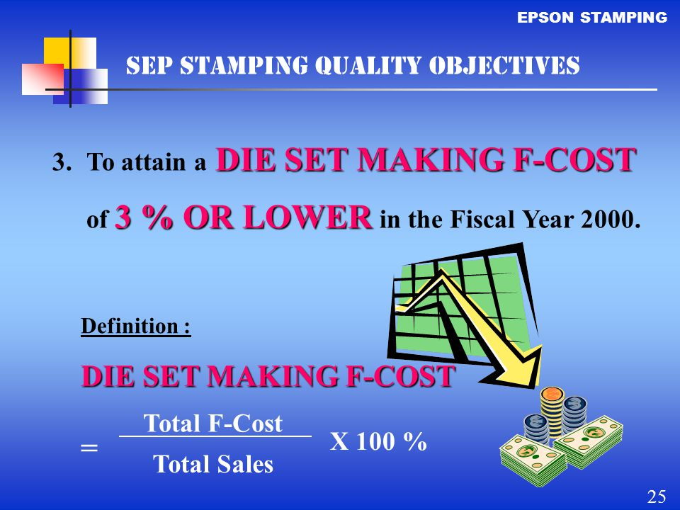 DIE SET MAKING F-COST = SEP STAMPING QUALITY OBJECTIVES