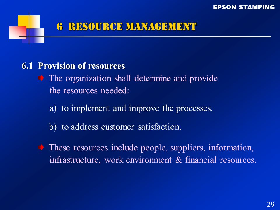 6 Resource Management 6.1 Provision of resources