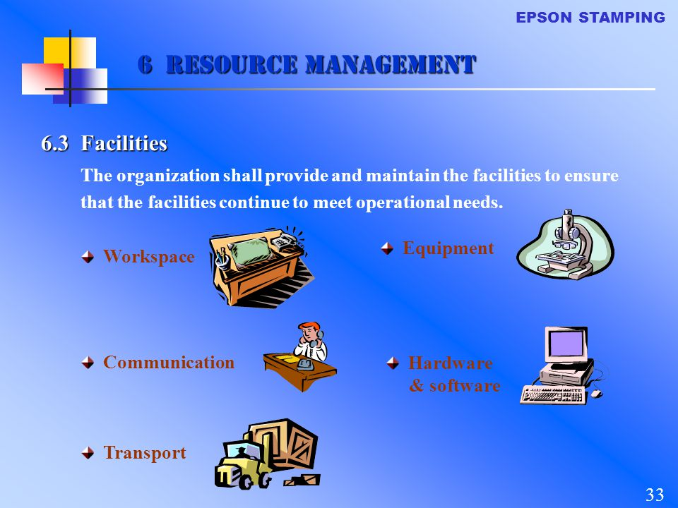 6 Resource Management 6.3 Facilities