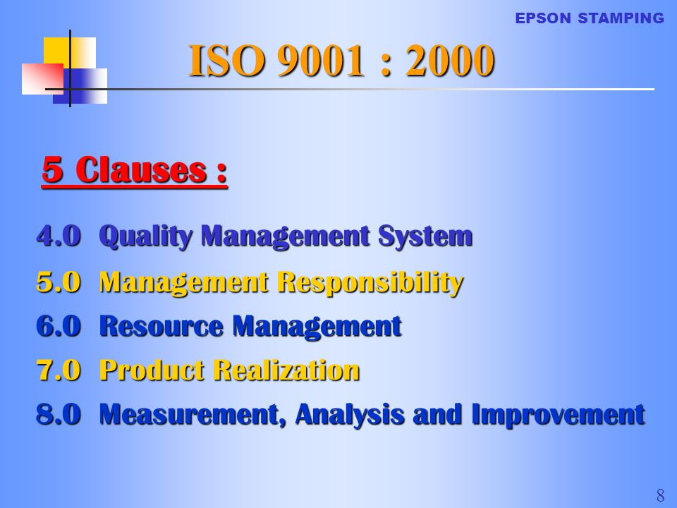 ISO 9001 : 2000 5 Clauses : 4.0 Quality Management System
