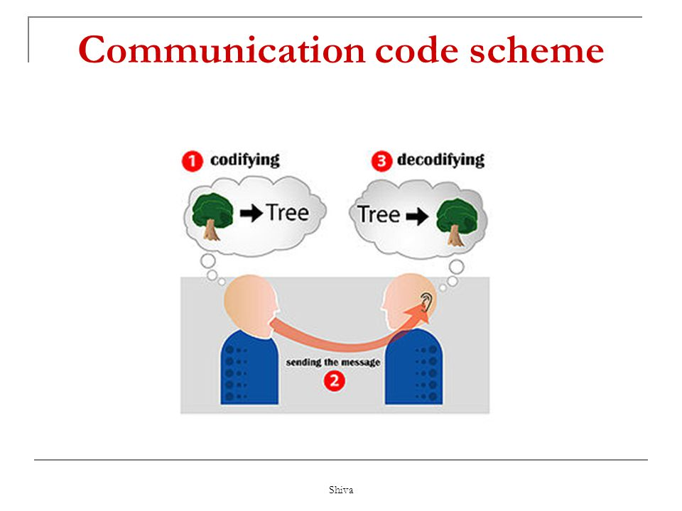 Communication code scheme