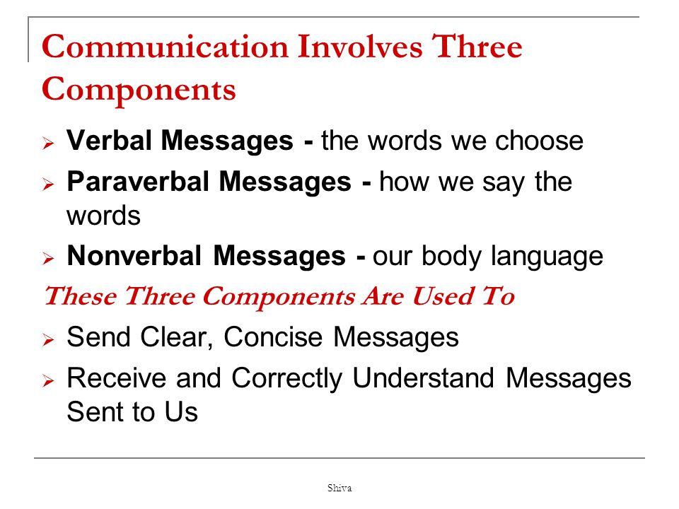 Communication Involves Three Components