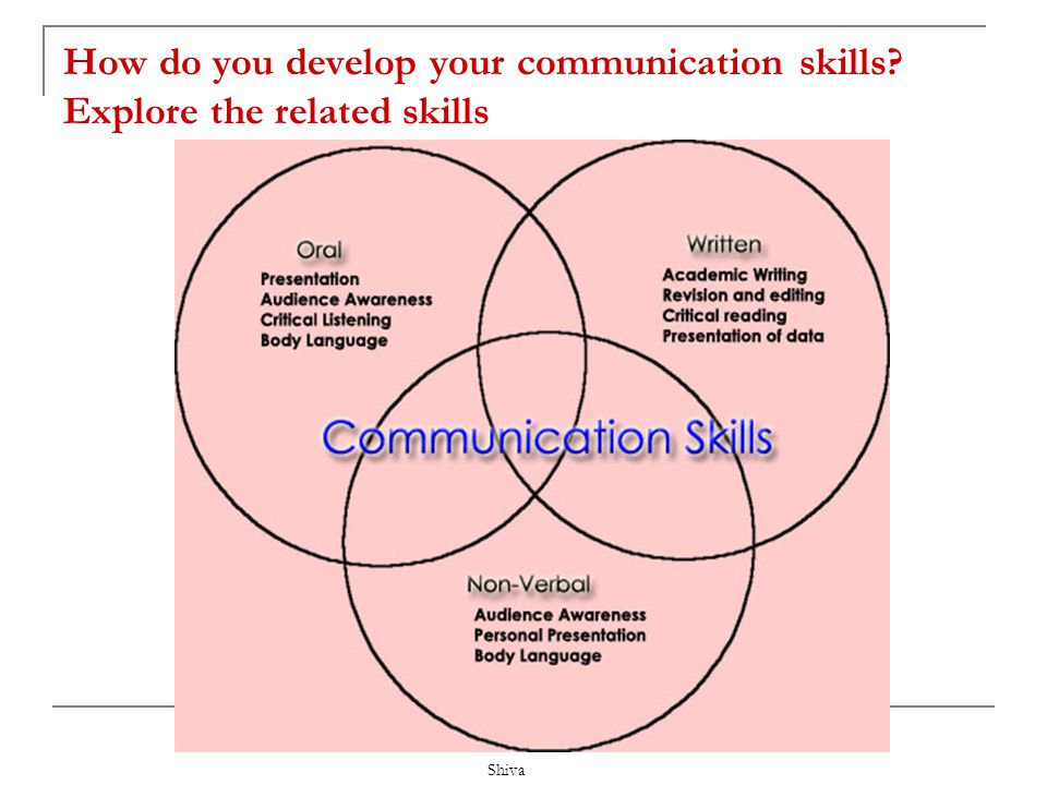 How do you develop your communication skills
