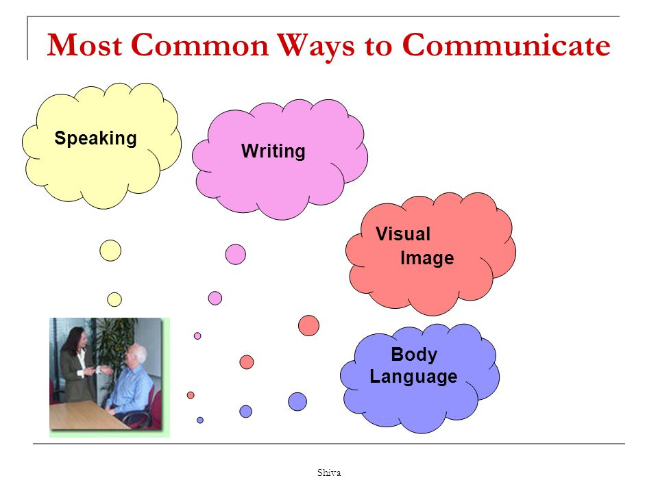 Most Common Ways to Communicate