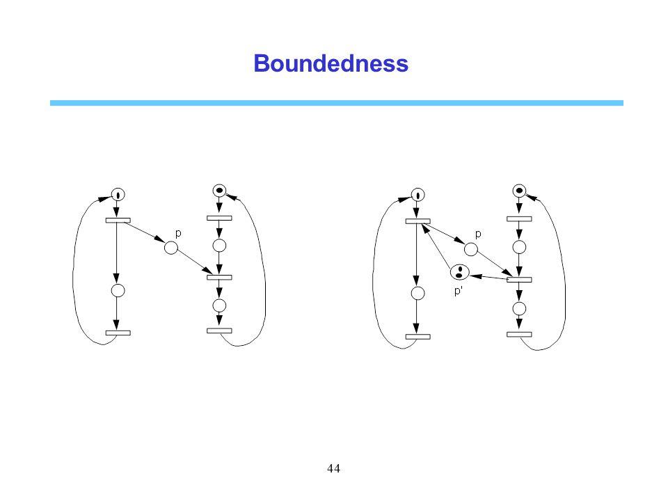Boundedness 44