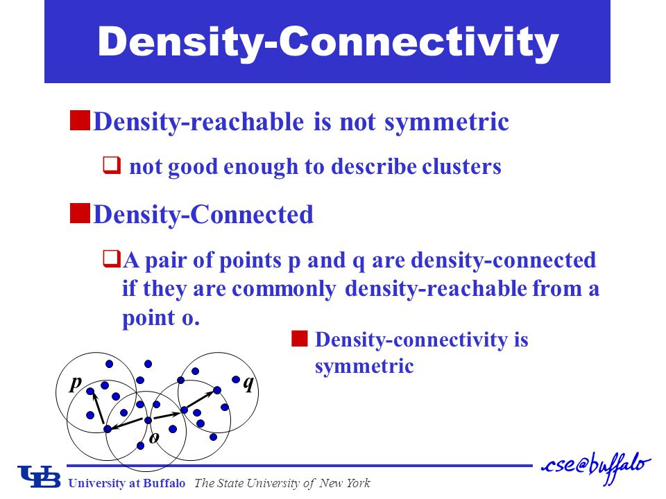 Density-Connectivity