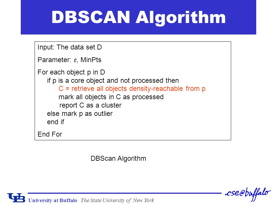 DBSCAN Algorithm Input: The data set D Parameter: , MinPts
