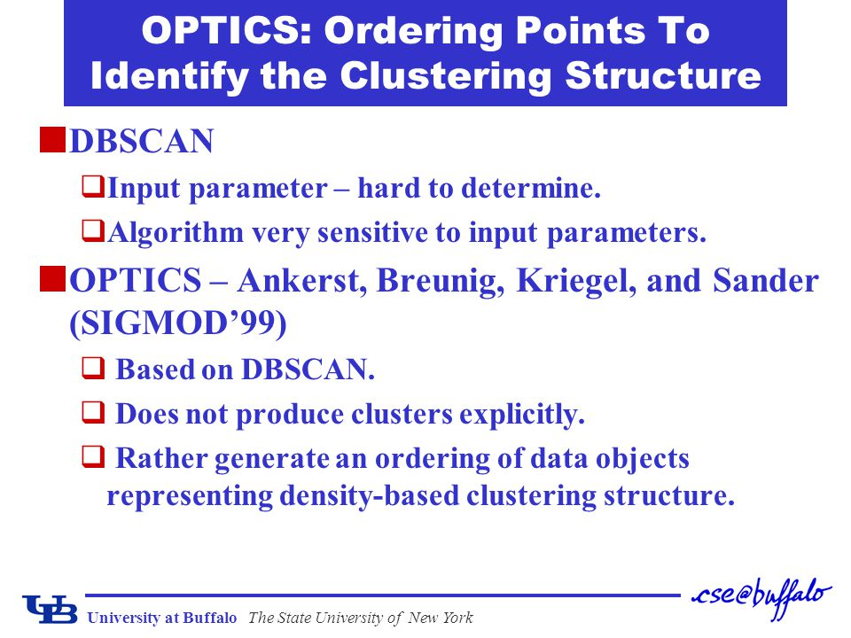 OPTICS: Ordering Points To Identify the Clustering Structure