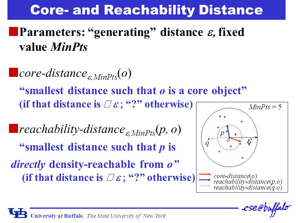 Core- and Reachability Distance