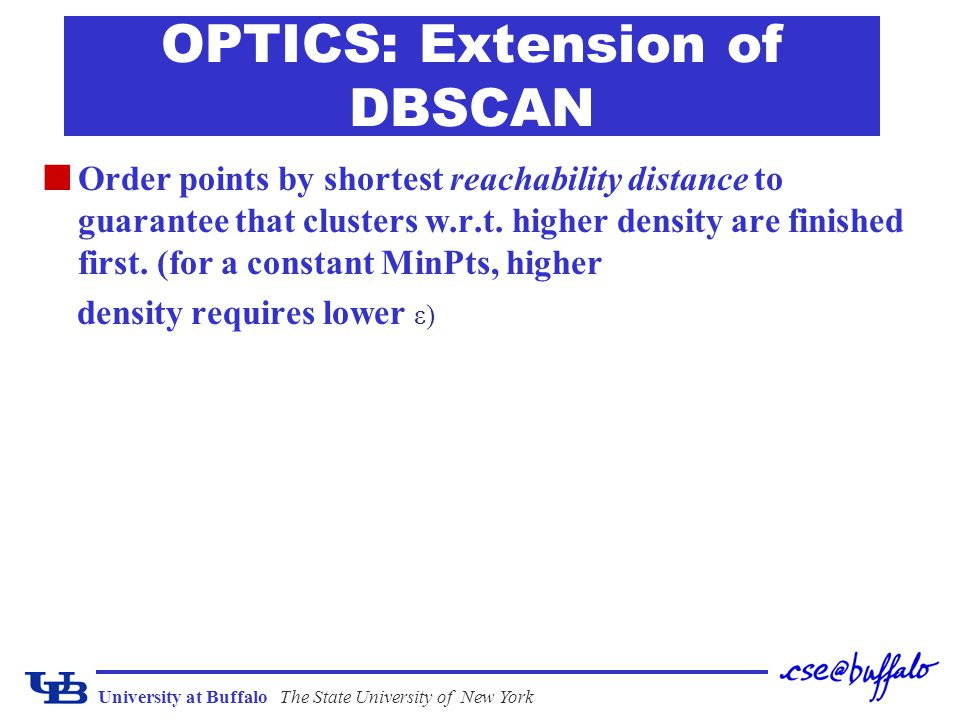 OPTICS: Extension of DBSCAN