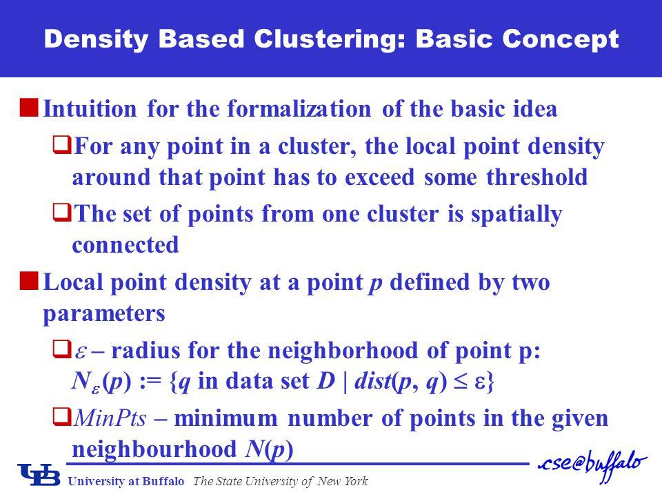Density Based Clustering: Basic Concept