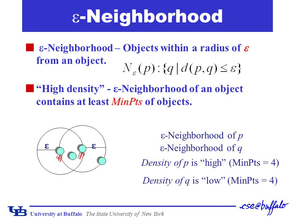 -Neighborhood -Neighborhood – Objects within a radius of  from an object.