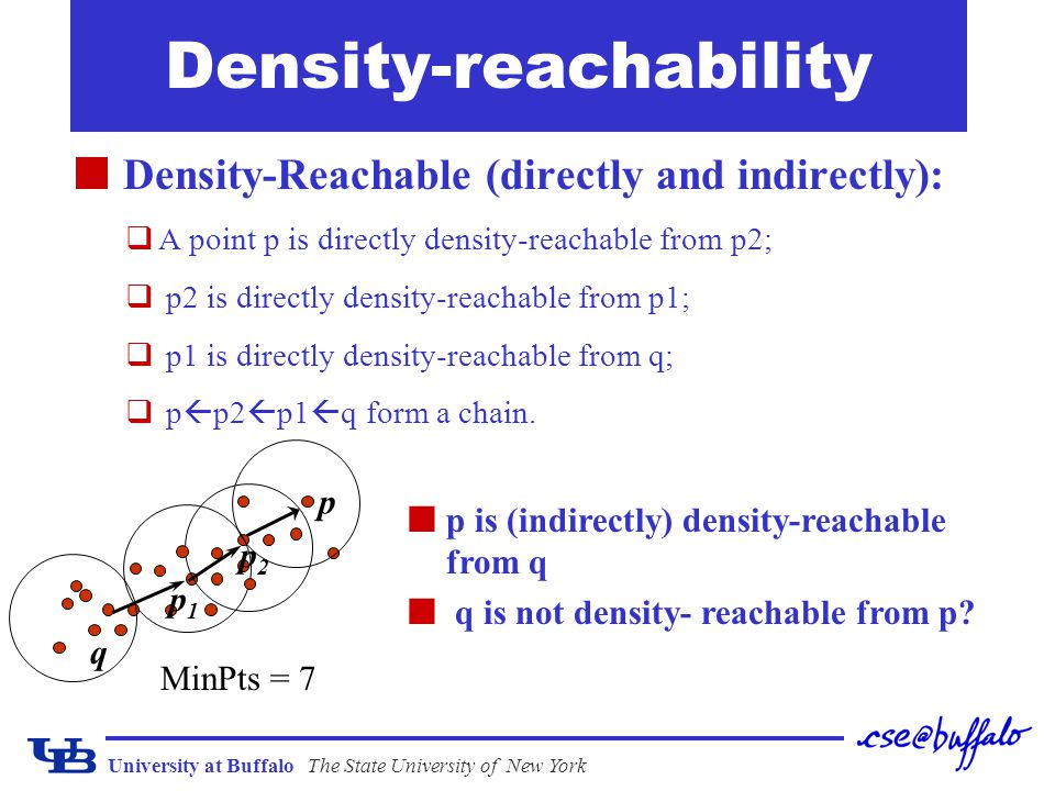 Density-reachability