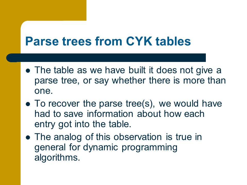 Parse trees from CYK tables