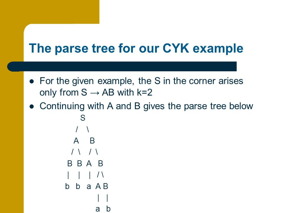 The parse tree for our CYK example