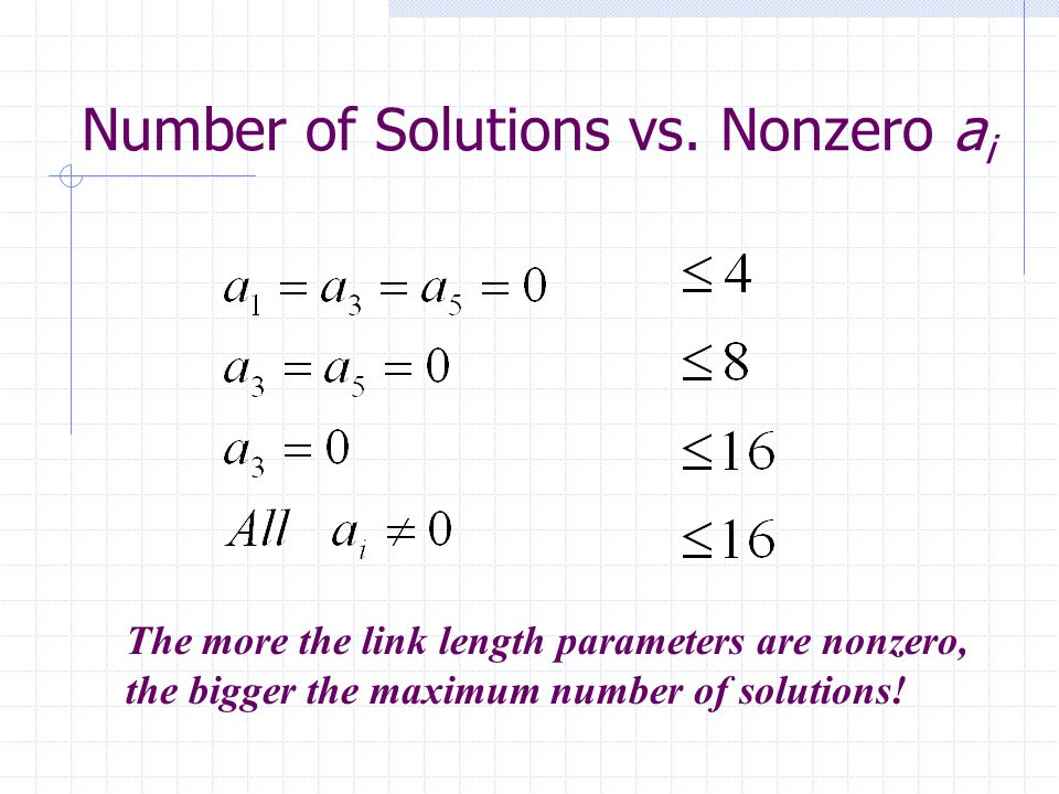 Number of Solutions vs. Nonzero ai
