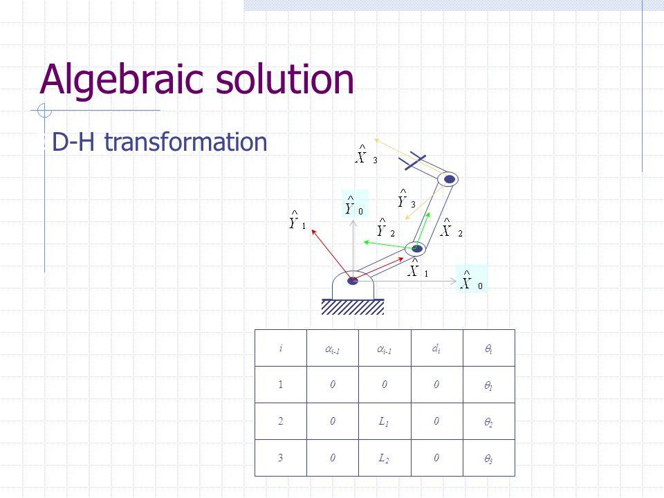 Algebraic solution D-H transformation i i-1 di i 1 1 2 L1 2 3 L2