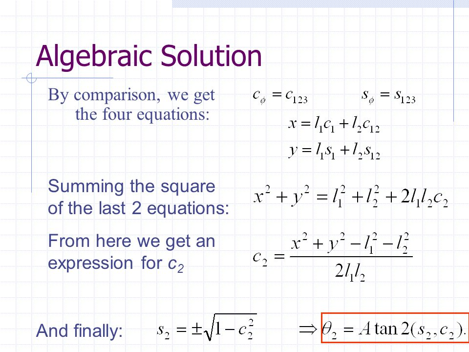 Algebraic Solution By comparison, we get the four equations: