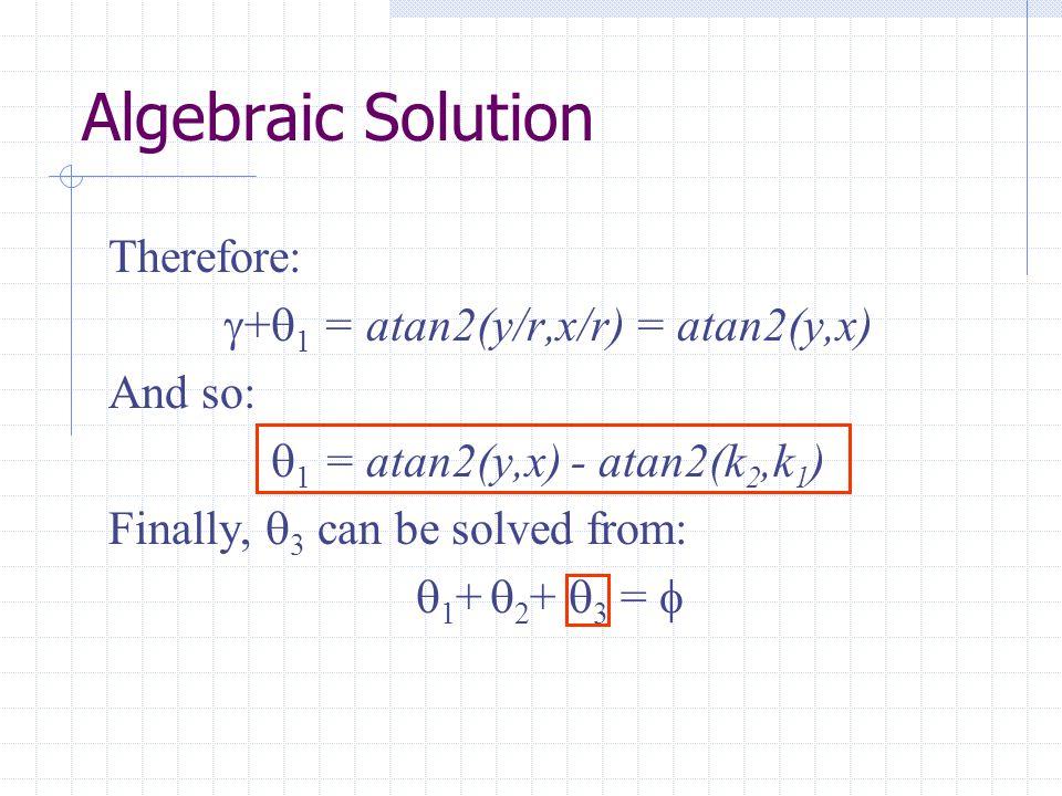+1 = atan2(y/r,x/r) = atan2(y,x)