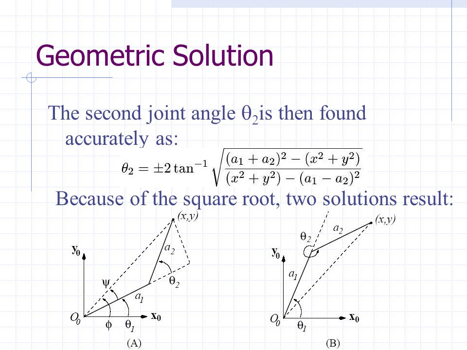 Geometric Solution The second joint angle q2is then found accurately as: Because of the square root, two solutions result: